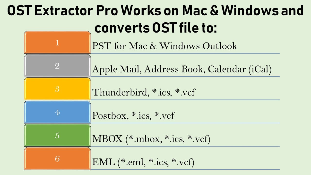 OST Extractor Pro Tutorial - How it works? - Mac Software Hub